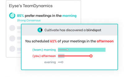 Cultivate Launches TeamDynamics to Help Employees Understand and Adapt to Their Team's Remote Work Preferences